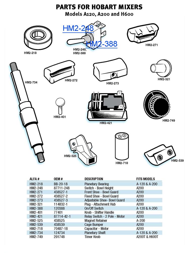 bench grinder wiring diagram bakedeco com company information  bakedeco com company information