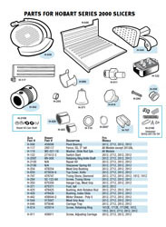 Hobart Meat Slicer replacement parts