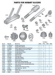 Hobart Meat Slicer replacement parts on