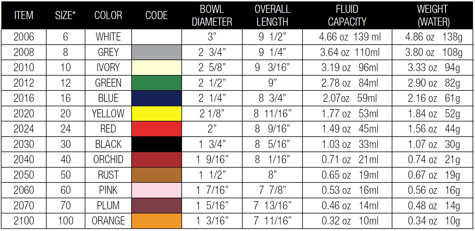 Portion Size Portion Control Scoop Size Chart